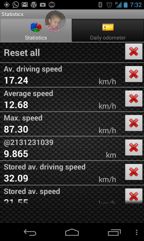 Ini kecepatan maksimum yang terlihat di GPS, di Speedo KBY sempat lirik jarum ada di 90-an...