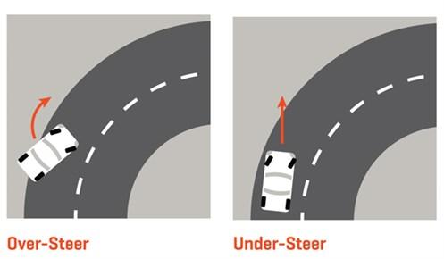 over steering
