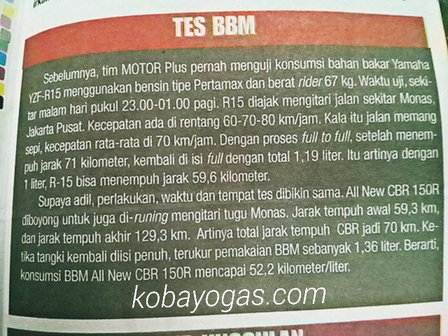 BBM CBR R15