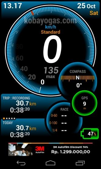 135on GPS, bisa lebih andai tahu dari awal treknya panjang
