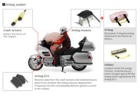 airbags motor kobay