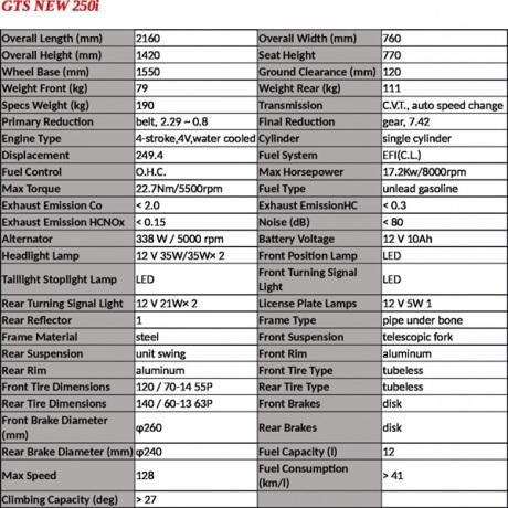 Spesifikasi-GTS-NEW-250i-1022x1024