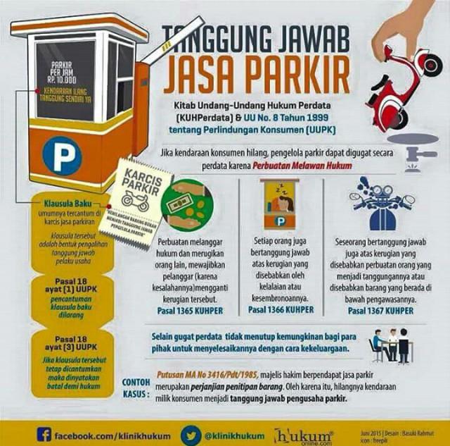 hukum kendaraan hilang diparkiran kobayogas