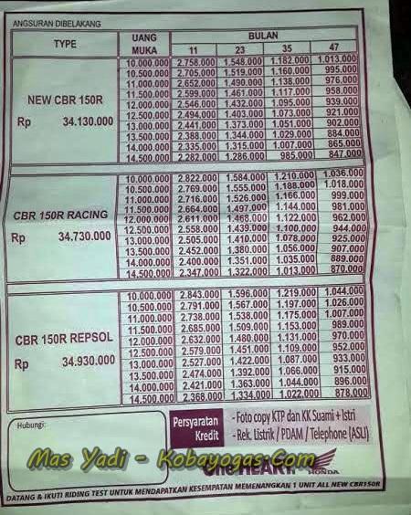 harga all new honda cbr150r di banyumas termasuk cicilan by kobayogas